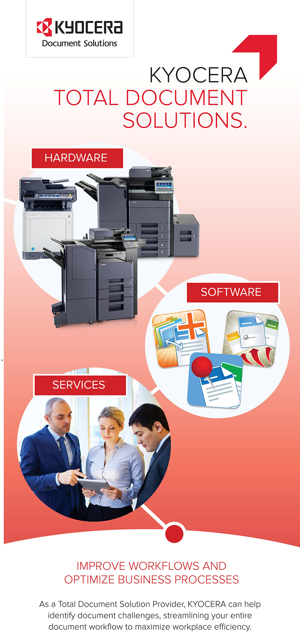 Poster - Kyocera Hardware Software Services
